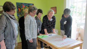 Eine Gruppe diskutiert Ergebnisse.